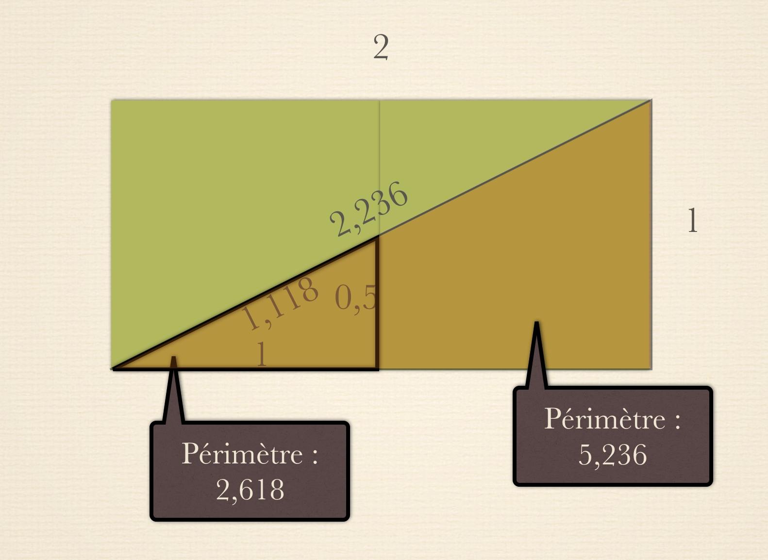 image double carré